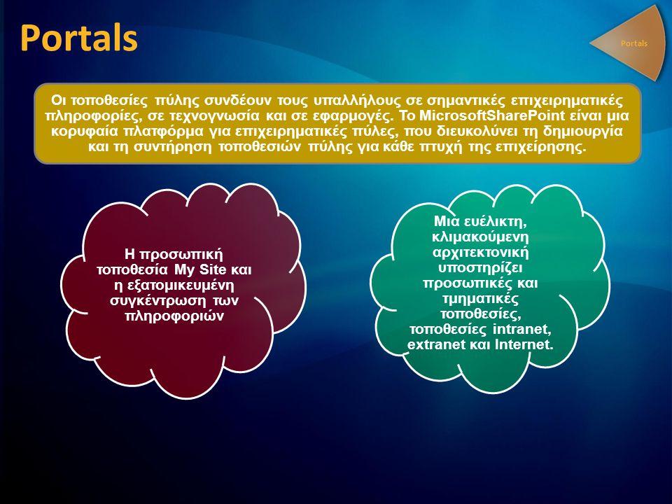 Portals Οι τοποθεσίες πύλης συνδέουν τους υπαλλήλους σε σημαντικές επιχειρηματικές πληροφορίες, σε τεχνογνωσία και σε εφαρμογές.