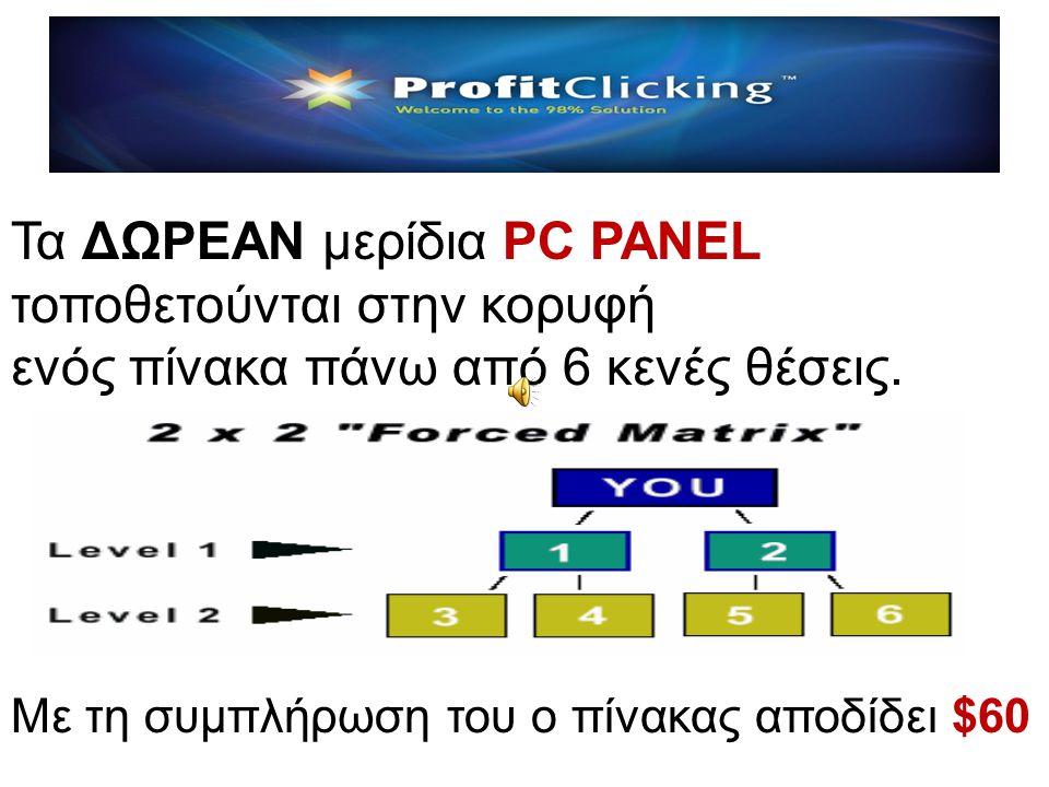 Οι αμοιβές του 2 ου τρόπου προέρχονται από ένα πρόγραμμα με την ονομασία PC PANELS. Αυτό είναι ένας πίνακας(matrix) 2x2 της παρακάτω μορφής που συμπλη