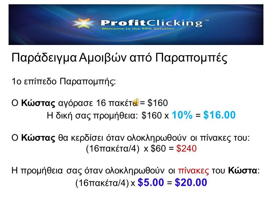 3ος και 4ος Τρόπος Αμοιβών Παραπομπές(Referrals) Το πατενταρισμένο σύστημα αμοιβών αποδίδει Ad Package 1o επίπεδο: 10% (κάθε φορά που αγοράζονται πακέ