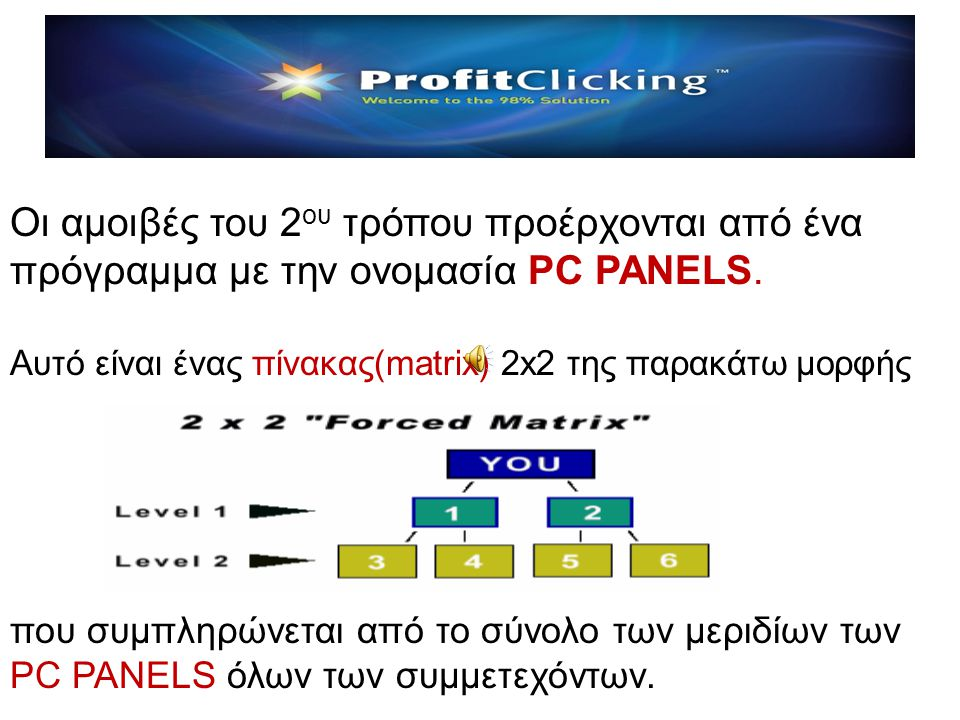 Οι αμοιβές του 2 ου τρόπου προέρχονται από ένα πρόγραμμα με την ονομασία PC PANELS.