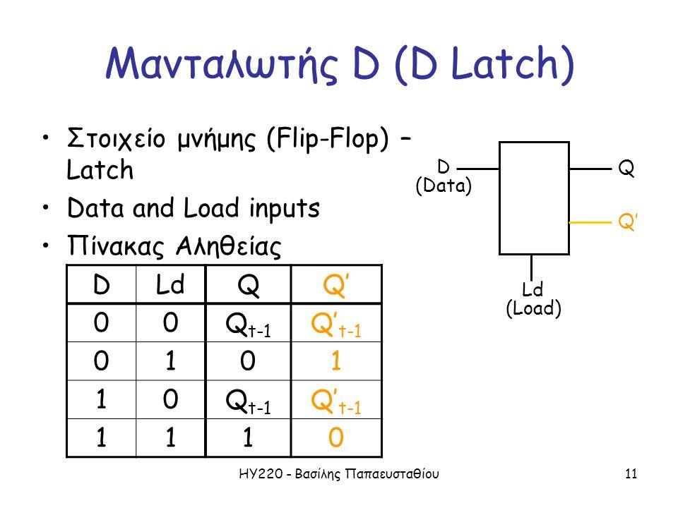 ΗΥ220 - Βασίλης Παπαευσταθίου11 Μανταλωτής D (D Latch) •Στοιχείο μνήμης (Flip-Flop) – Latch •Data and Load inputs •Πίνακας Αληθείας D (Load) Q Q' DLdQ