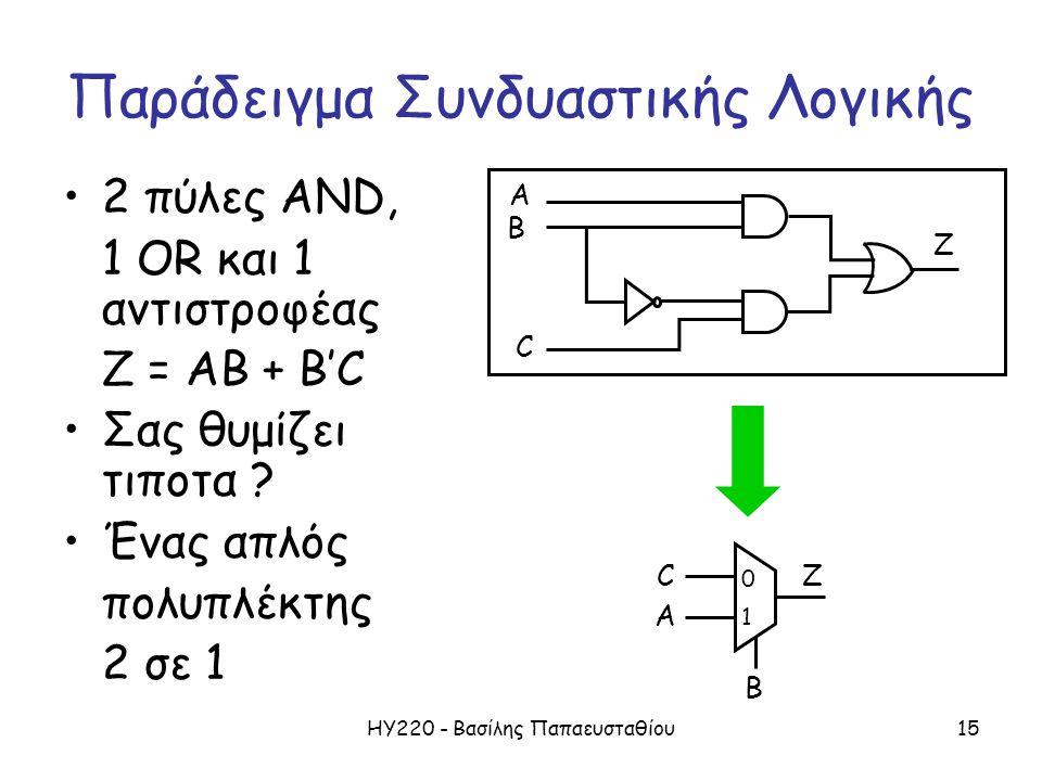 ΗΥ220 - Βασίλης Παπαευσταθίου15 Παράδειγμα Συνδυαστικής Λογικής •2 πύλες AND, 1 OR και 1 αντιστροφέας Z = AB + B'C •Σας θυμίζει τιποτα ? •Ένας απλός π