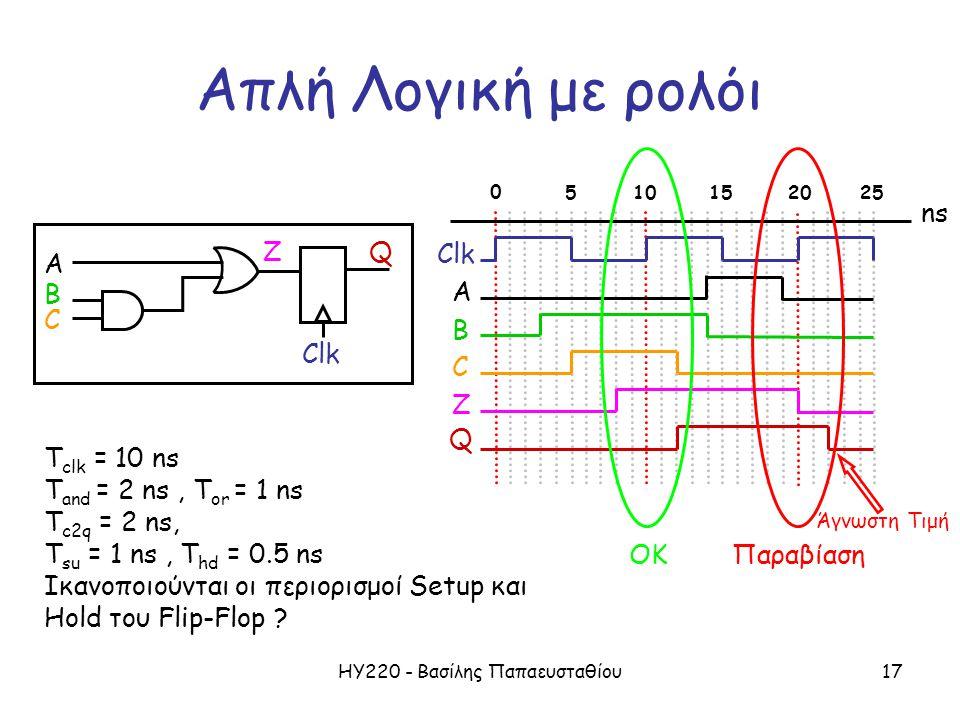 ΗΥ220 - Βασίλης Παπαευσταθίου17 Απλή Λογική με ρολόι T clk = 10 ns Τ and = 2 ns, T or = 1 ns T c2q = 2 ns, T su = 1 ns, T hd = 0.5 ns Ικανοποιούνται ο