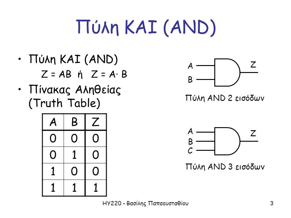 ΗΥ220 - Βασίλης Παπαευσταθίου3 Πύλη ΚΑΙ (AND) •Πύλη ΚΑΙ (AND) Z = AB ή Z = A· B •Πίνακας Αληθείας (Truth Table) A B Z A C Z B ABZ 000 010 100 111 Πύλη