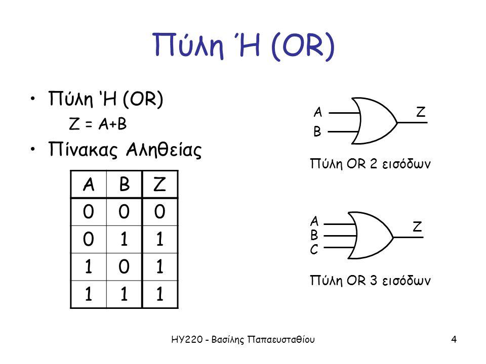 ΗΥ220 - Βασίλης Παπαευσταθίου4 Πύλη Ή (OR) •Πύλη 'Η (OR) Z = A+B •Πίνακας Αληθείας ABZ 000 011 101 111 Πύλη OR 2 εισόδων Πύλη OR 3 εισόδων A B Z A B Z
