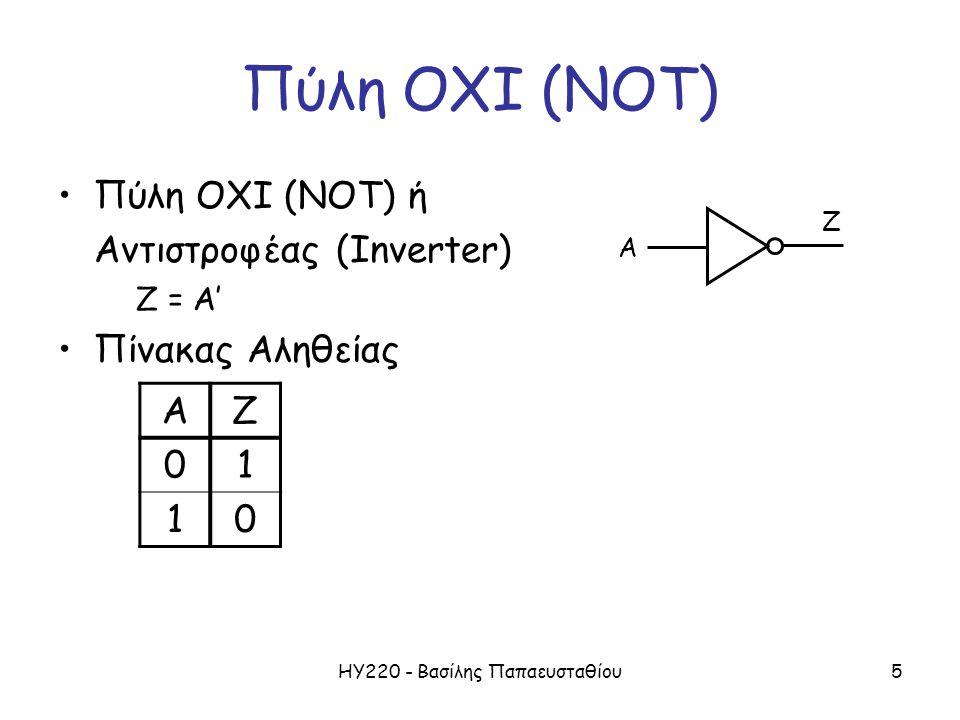 ΗΥ220 - Βασίλης Παπαευσταθίου6 Πύλη ΟΧΙ-ΚΑΙ (NAND) •Πύλη ΟΧΙ-ΚΑΙ (NAND) Z = (AB)' •Πίνακας Αληθείας ABZ 001 011 101 110 Πύλη NAND 2 εισόδων Πύλη NAND 3 εισόδων A B Z A C Z B