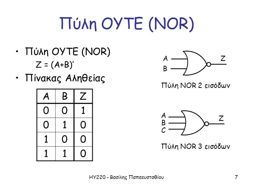 ΗΥ220 - Βασίλης Παπαευσταθίου8 Πύλη Αποκλειστικού-Ή (XOR) •Πύλη Αποκλειστικού-'Η (XOR – Exclusive OR) Z = A  B = AB' + A'B •Πίνακας Αληθείας ABZ 000 011 101 110 Πύλη XOR 2 εισόδων Πύλη XOR 3 εισόδων A B Z A B Z C