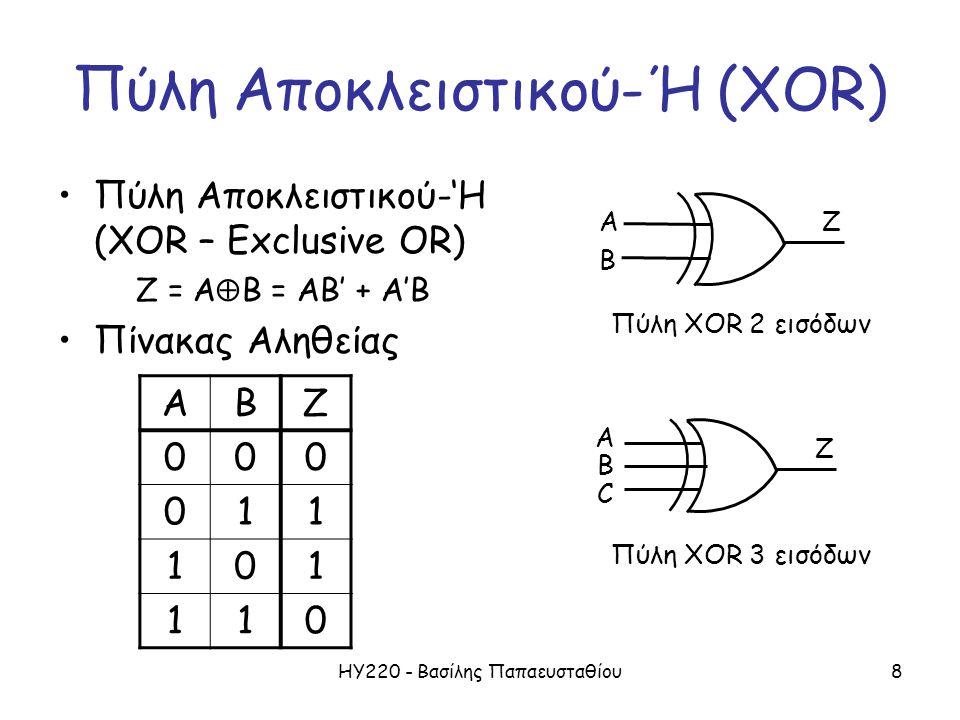 ΗΥ220 - Βασίλης Παπαευσταθίου9 Πύλη Αποκλειστικού-ΟΥΤΕ (XNOR) •Πύλη Αποκλειστικού-ΟΥΤΕ (XNOR – Exclusive NOR) ή Πύλη Ισότητας Z = A  B = AB + A'B' •Πίνακας Αληθείας ABZ 001 010 100 111 Πύλη XNOR 2 εισόδων Πύλη XNOR 3 εισόδων A B Z C A B Z