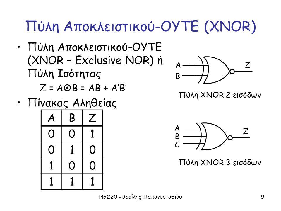 ΗΥ220 - Βασίλης Παπαευσταθίου9 Πύλη Αποκλειστικού-ΟΥΤΕ (XNOR) •Πύλη Αποκλειστικού-ΟΥΤΕ (XNOR – Exclusive NOR) ή Πύλη Ισότητας Z = A  B = AB + A'B' •Π