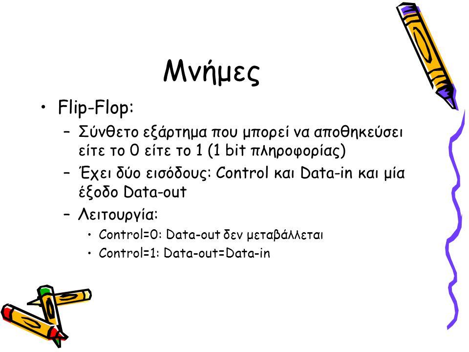 Μνήμες •Flip-Flop: –Σύνθετο εξάρτημα που μπορεί να αποθηκεύσει είτε το 0 είτε το 1 (1 bit πληροφορίας) –Έχει δύο εισόδους: Control και Data-in και μία