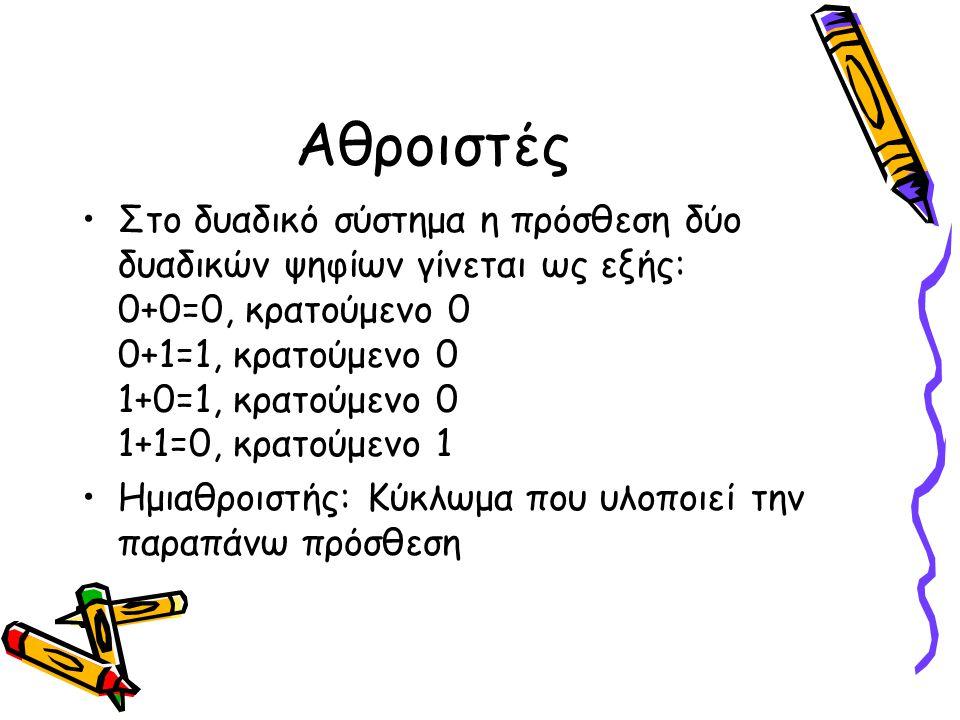 Αθροιστές •Στο δυαδικό σύστημα η πρόσθεση δύο δυαδικών ψηφίων γίνεται ως εξής: 0+0=0, κρατούμενο 0 0+1=1, κρατούμενο 0 1+0=1, κρατούμενο 0 1+1=0, κρατ