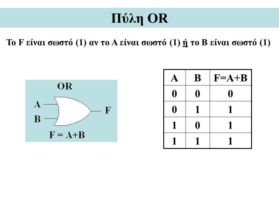Πύλη OR Το F είναι σωστό (1) αν το A είναι σωστό (1) ή το Β είναι σωστό (1) ΑΒF=A+B 000 011 101 111