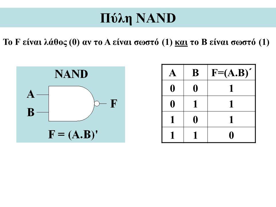 Πύλη NAND ΑΒ F=(A.B) ´ 001 011 101 110 Το F είναι λάθος (0) αν το A είναι σωστό (1) και το Β είναι σωστό (1)