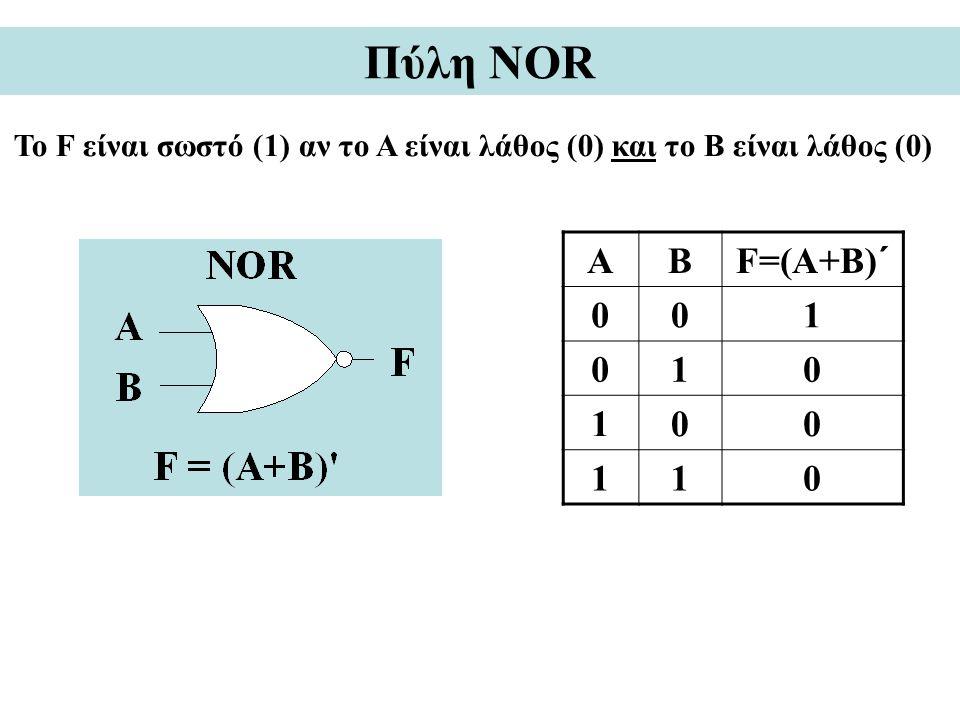 Πύλη NOR ΑΒ F=(A+B) ´ 001 010 100 110 Το F είναι σωστό (1) αν το A είναι λάθος (0) και το Β είναι λάθος (0)