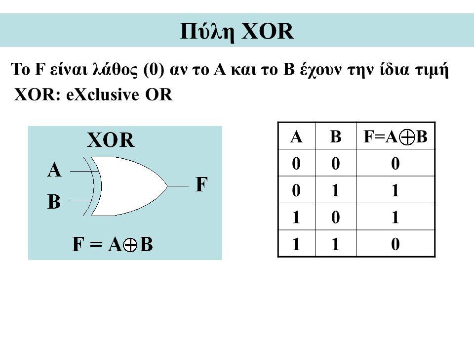 Πύλη XOR ΑΒF=A B 000 011 101 110 Το F είναι λάθος (0) αν το A και το Β έχουν την ίδια τιμή XOR: eXclusive OR