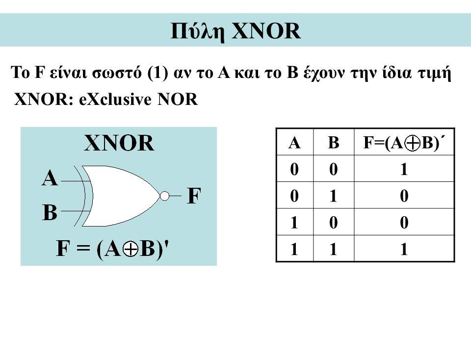 Πύλη XNOR Το F είναι σωστό (1) αν το A και το Β έχουν την ίδια τιμή XNOR: eXclusive NOR ΑΒ F=(A B) ´ 001 010 100 111
