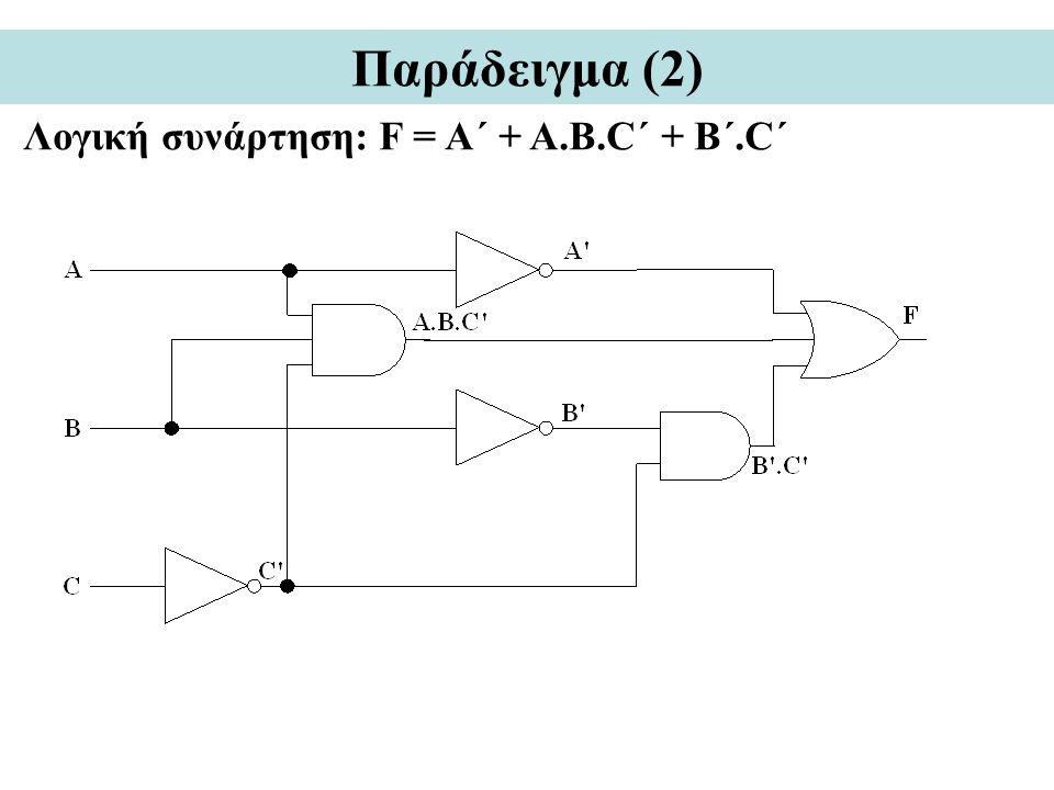 Παράδειγμα (2) Λογική συνάρτηση: F = A´ + A.B.C´ + B´.C´