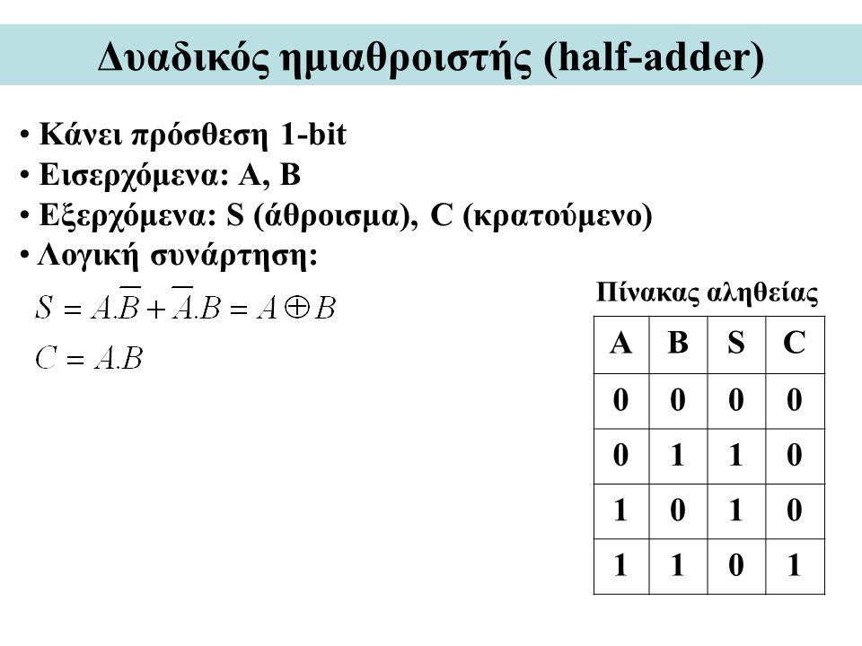 Δυαδικός ημιαθροιστής (half-adder) • Κάνει πρόσθεση 1-bit • Εισερχόμενα: A, B • Εξερχόμενα: S (άθροισμα), C (κρατούμενο) • Λογική συνάρτηση: ABSC 0000