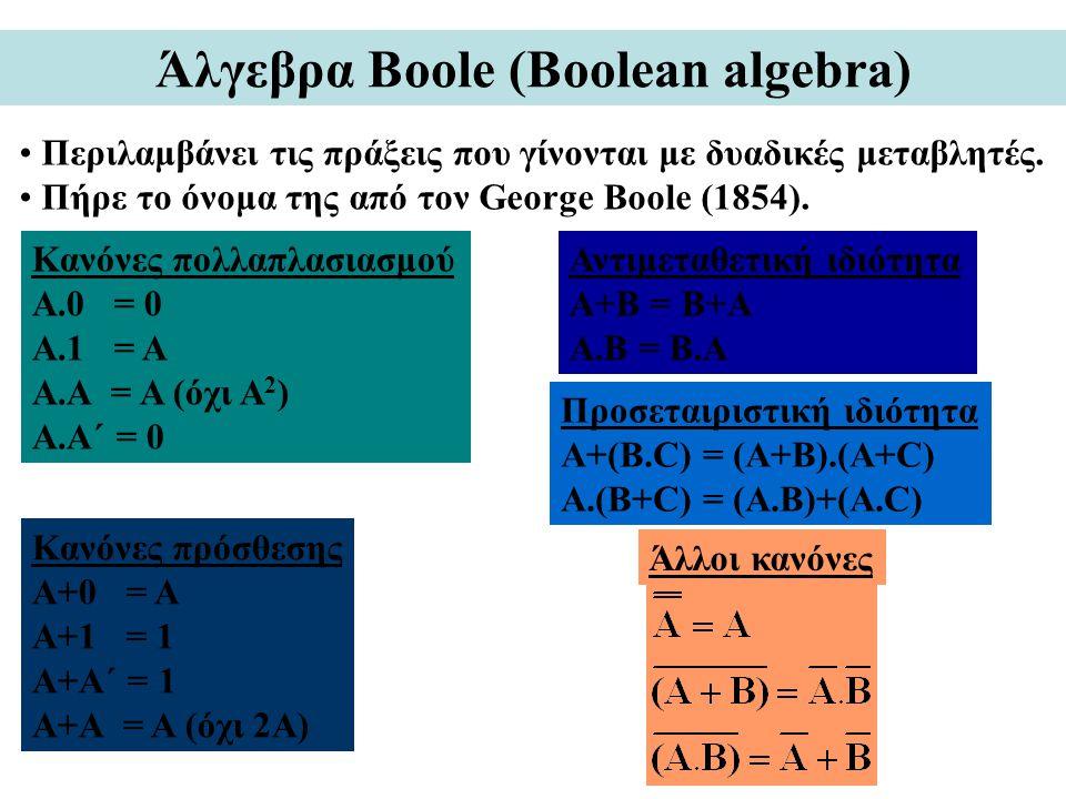 Άλγεβρα Boole (Boolean algebra) • Περιλαμβάνει τις πράξεις που γίνονται με δυαδικές μεταβλητές. • Πήρε το όνομα της από τον George Boole (1854). Κανόν