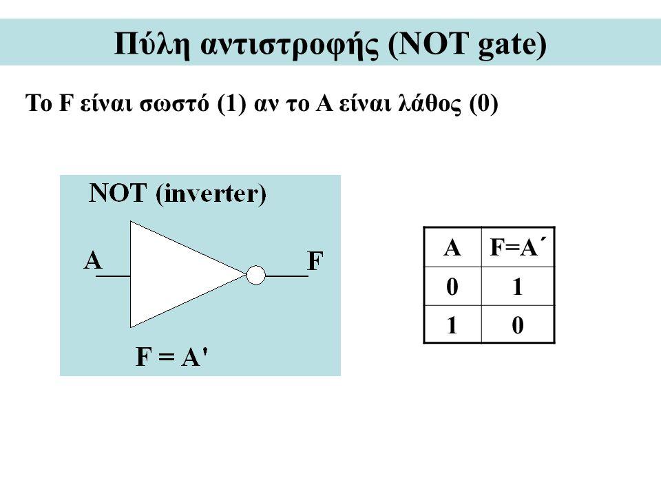 Το F είναι σωστό (1) αν το A είναι λάθος (0) Πύλη αντιστροφής (NOT gate) A F=A ´ 01 10