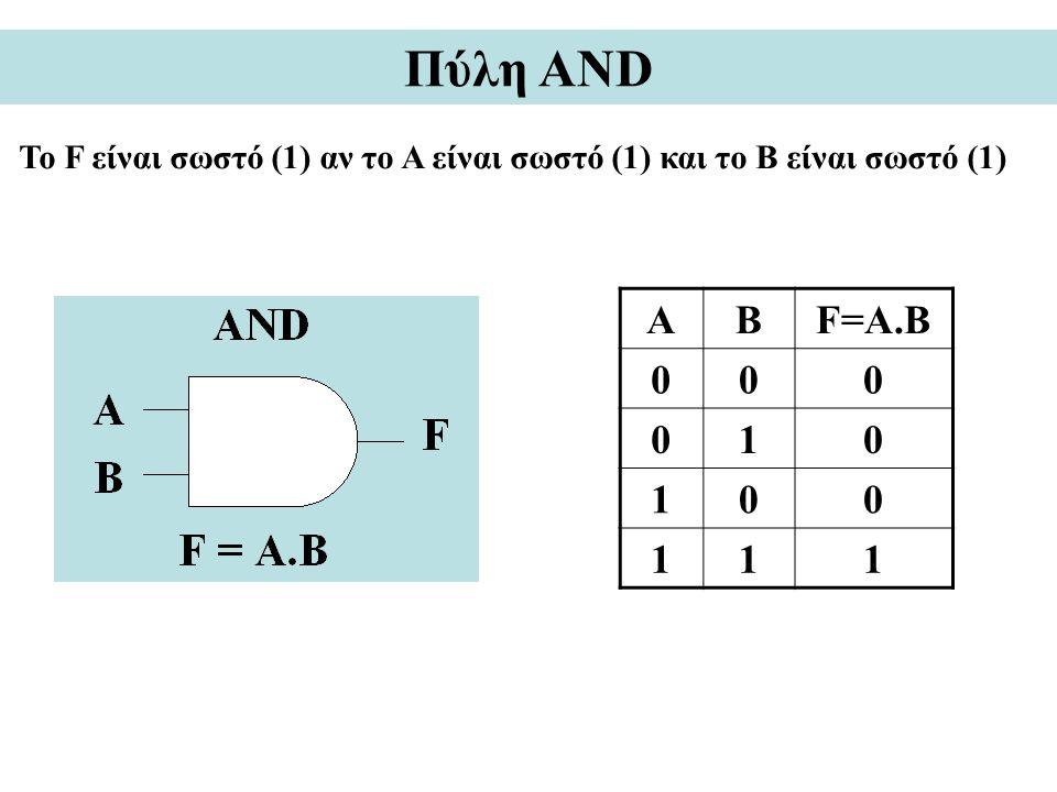 Πύλη AND Το F είναι σωστό (1) αν το A είναι σωστό (1) και το Β είναι σωστό (1) ΑΒF=A.B 000 010 100 111