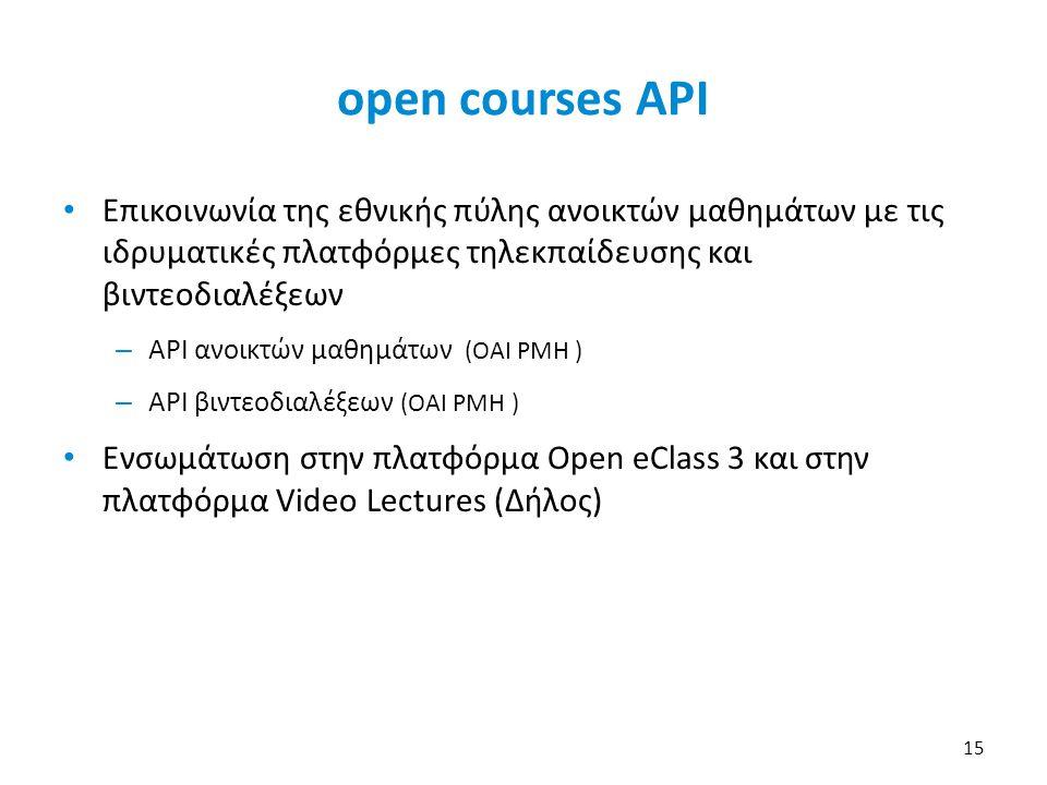 open courses API • Επικοινωνία της εθνικής πύλης ανοικτών μαθημάτων με τις ιδρυματικές πλατφόρμες τηλεκπαίδευσης και βιντεοδιαλέξεων – API ανοικτών μα