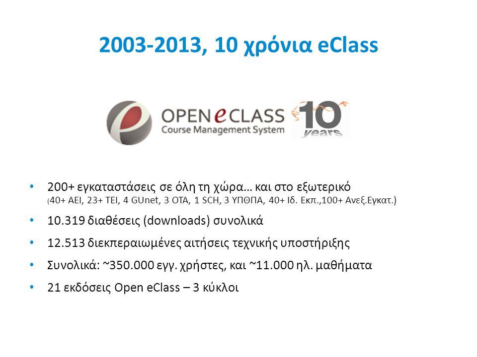 2003-2013, 10 χρόνια eClass • 200+ εγκαταστάσεις σε όλη τη χώρα… και στο εξωτερικό ( 40+ ΑΕΙ, 23+ ΤΕΙ, 4 GUnet, 3 ΟΤΑ, 1 SCH, 3 ΥΠΘΠΑ, 40+ Ιδ. Εκπ.,10