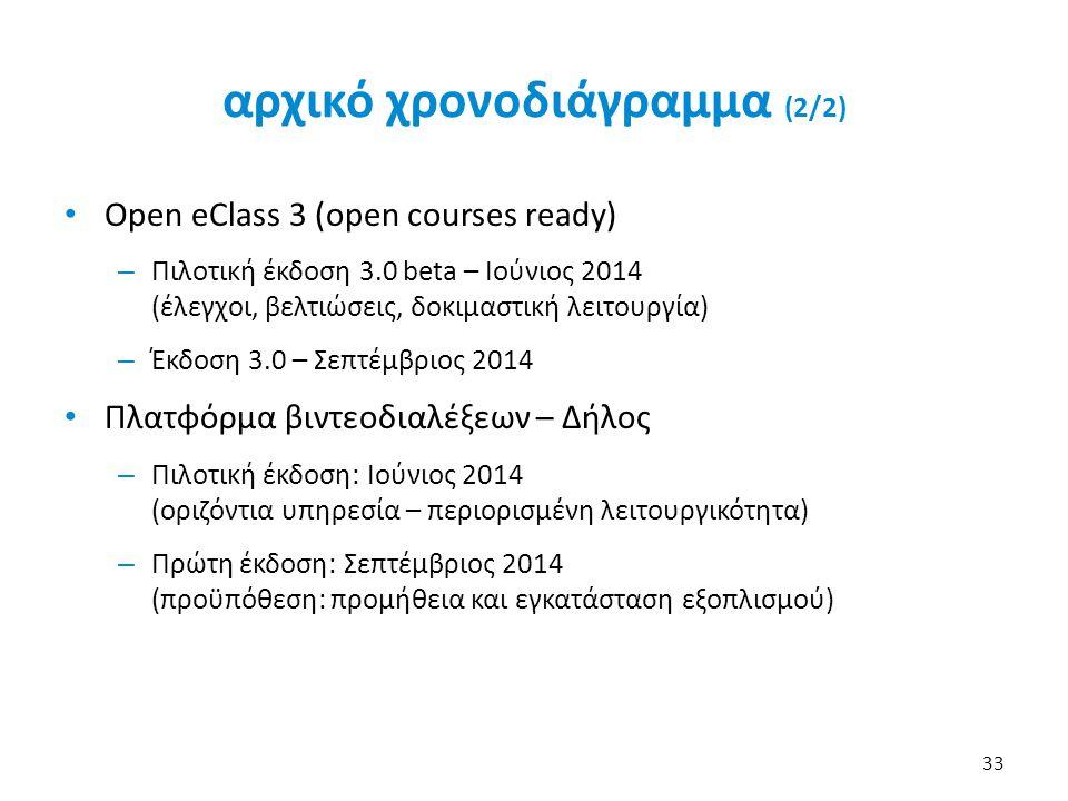 αρχικό χρονοδιάγραμμα (2/2) • Open eClass 3 (open courses ready) – Πιλοτική έκδοση 3.0 beta – Ιούνιος 2014 (έλεγχοι, βελτιώσεις, δοκιμαστική λειτουργί