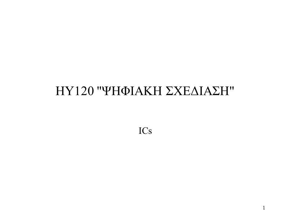 41 Χαρτης Karnaugh με αδιαφορους ορους •F(w,x,y,z) = Σ(1,3,7,11,15) •d(w,x,y,z) = Σ(0,2,5) = don t care terms (αδιαφοροι οροι) wx 00 01 11 10 yz 00 01 11 10 11 X X 111111 X 000000 000000 0000 F=yz+w x F=yz+w z F=yz+w x z
