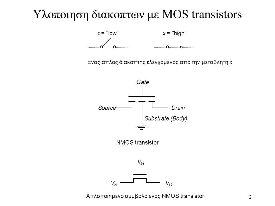 2 Υλοποιηση διακοπτων με MOS transistors DrainSource x = low x = high Ενας απλος διακοπτης ελεγχομενος απο την μεταβλητη x V D V S NMOS transistor Gate Απλοποιημενο συμβολο ενος NMOS transistor V G Substrate (Body)