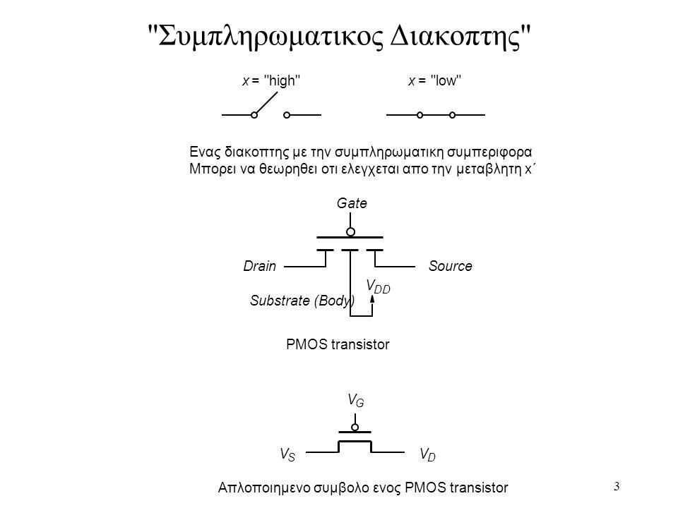 3 Συμπληρωματικος Διακοπτης Gate x = high x = low Ενας διακοπτης με την συμπληρωματικη συμπεριφορα Μπορει να θεωρηθει οτι ελεγχεται απο την μεταβλητη x´ V G V D V S PMOS transistor Απλοποιημενο συμβολο ενος PMOS transistor V DD DrainSource Substrate (Body)