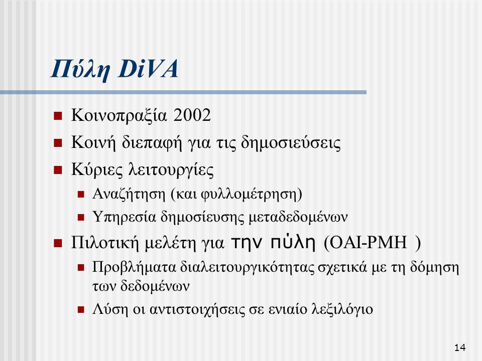 14 Πύλη DiVA  Κοινοπραξία 2002  Κοινή διεπαφή για τις δημοσιεύσεις  Κύριες λειτουργίες  Αναζήτηση (και φυλλομέτρηση)  Υπηρεσία δημοσίευσης μεταδε