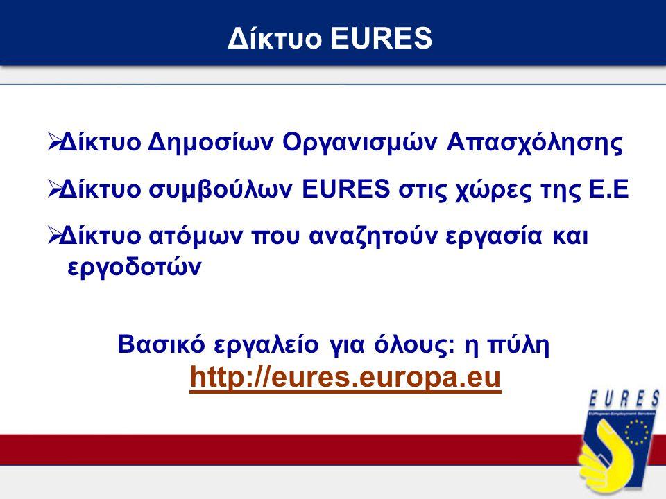 Δίκτυο EURES  Δίκτυο Δημοσίων Οργανισμών Aπασχόλησης  Δίκτυο συμβούλων EURES στις χώρες της Ε.Ε  Δίκτυο ατόμων που αναζητούν εργασία και εργοδοτών Βασικό εργαλείο για όλους: η πύλη http://eures.europa.eu
