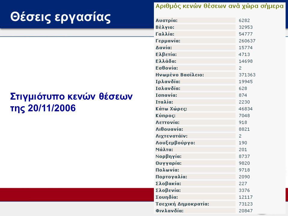 Στιγμιότυπο κενών θέσεων της 20/11/2006 Θέσεις εργασίας