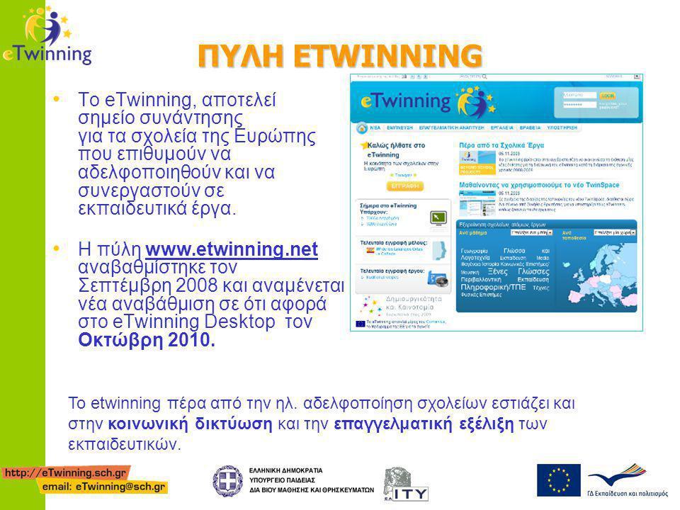 ΠΥΛΗ ETWINNING • Το eTwinning, αποτελεί σημείο συνάντησης για τα σχολεία της Ευρώπης που επιθυμούν να αδελφοποιηθούν και να συνεργαστούν σε εκπαιδευτι