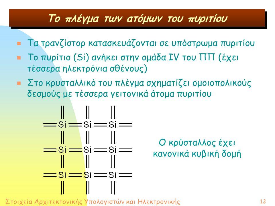 Στοιχεία Αρχιτεκτονικής Υπολογιστών και Ηλεκτρονικής 13 Το πλέγμα των ατόμων του πυριτίου n Τα τρανζίστορ κατασκευάζονται σε υπόστρωμα πυριτίου n Το πυρίτιο (Si) ανήκει στην ομάδα IV του ΠΠ (έχει τέσσερα ηλεκτρόνια σθένους) n Στο κρυσταλλικό του πλέγμα σχηματίζει ομοιοπολικούς δεσμούς με τέσσερα γειτονικά άτομα πυριτίου Ο κρύσταλλος έχει κανονικά κυβική δομή