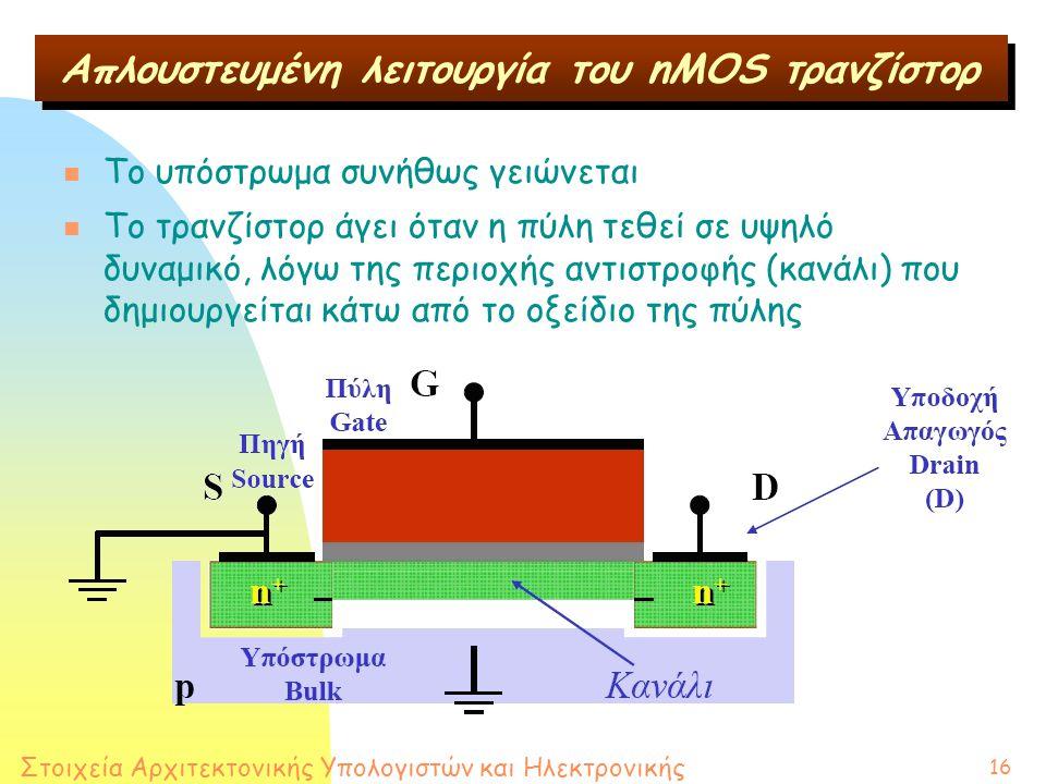 Στοιχεία Αρχιτεκτονικής Υπολογιστών και Ηλεκτρονικής 16 Απλουστευμένη λειτουργία του nMOS τρανζίστορ n Το υπόστρωμα συνήθως γειώνεται n Το τρανζίστορ άγει όταν η πύλη τεθεί σε υψηλό δυναμικό, λόγω της περιοχής αντιστροφής (κανάλι) που δημιουργείται κάτω από το οξείδιο της πύλης