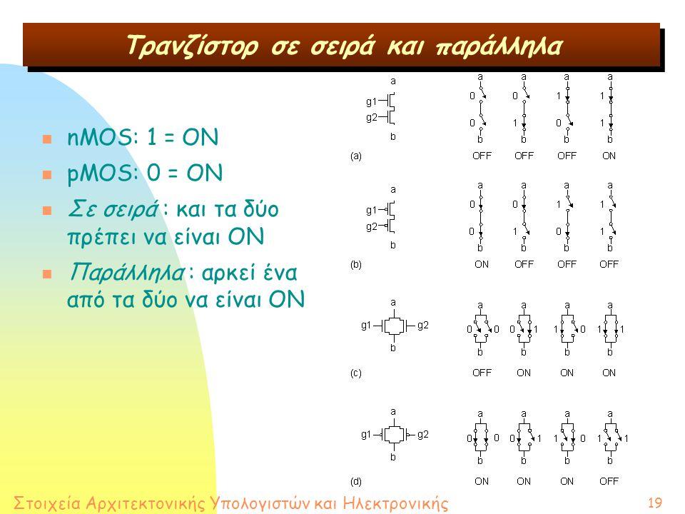 Στοιχεία Αρχιτεκτονικής Υπολογιστών και Ηλεκτρονικής 19 Τρανζίστορ σε σειρά και παράλληλα n nMOS: 1 = ON n pMOS: 0 = ON n Σε σειρά : και τα δύο πρέπει να είναι ΟΝ n Παράλληλα : αρκεί ένα από τα δύο να είναι ΟΝ