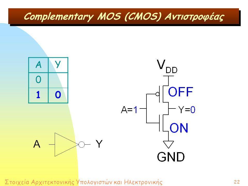 Στοιχεία Αρχιτεκτονικής Υπολογιστών και Ηλεκτρονικής 22 Complementary MOS (CMOS) Αντιστροφέας AY 0 10