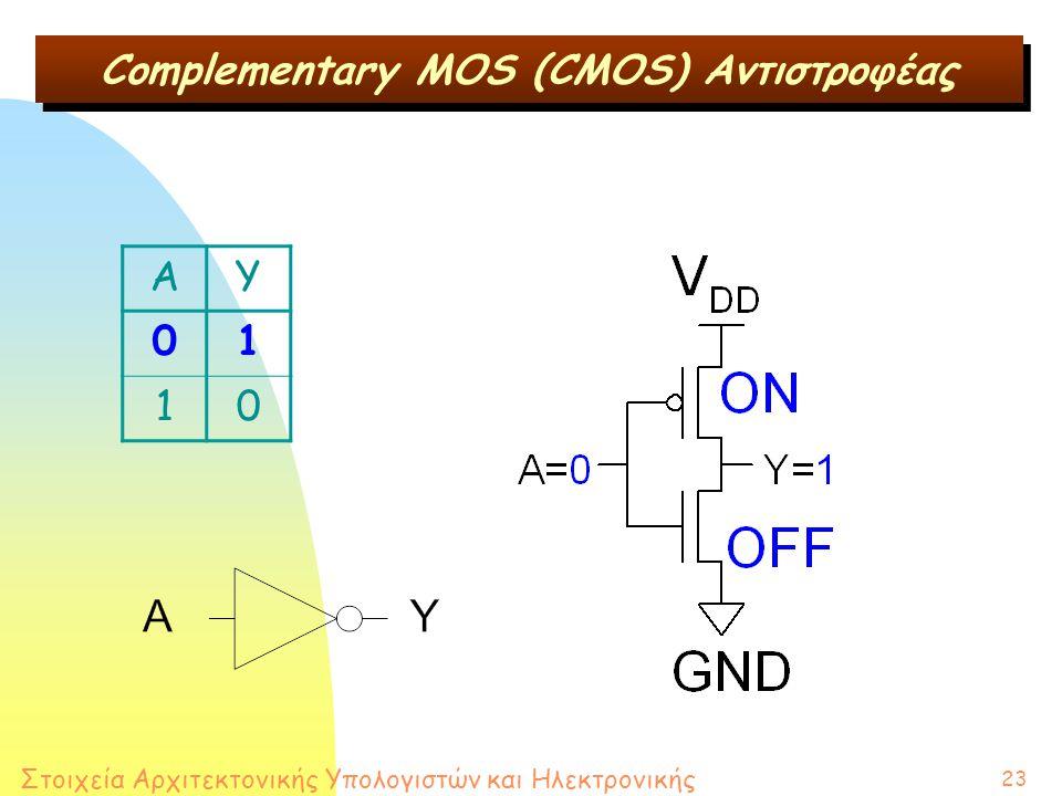 Στοιχεία Αρχιτεκτονικής Υπολογιστών και Ηλεκτρονικής 23 Complementary MOS (CMOS) Αντιστροφέας AY 01 10