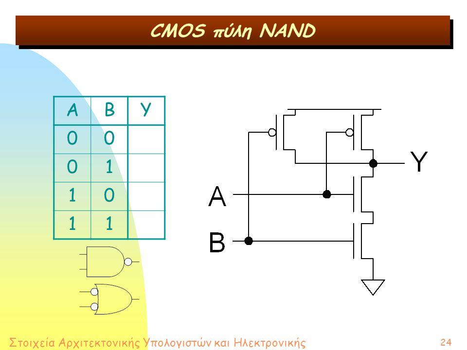 Στοιχεία Αρχιτεκτονικής Υπολογιστών και Ηλεκτρονικής 24 CMOS πύλη NAND ABY 00 01 10 11