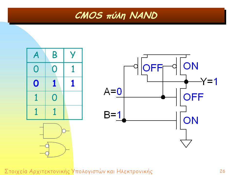 Στοιχεία Αρχιτεκτονικής Υπολογιστών και Ηλεκτρονικής 26 CMOS πύλη NAND ABY 001 011 10 11