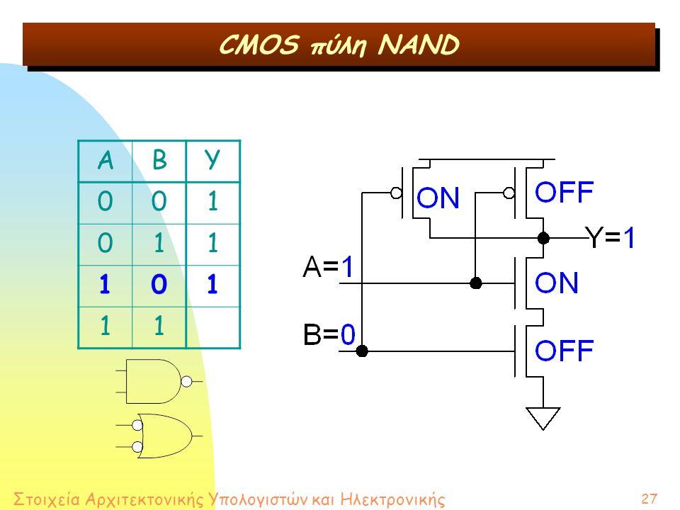 Στοιχεία Αρχιτεκτονικής Υπολογιστών και Ηλεκτρονικής 27 CMOS πύλη NAND ABY 001 011 101 11