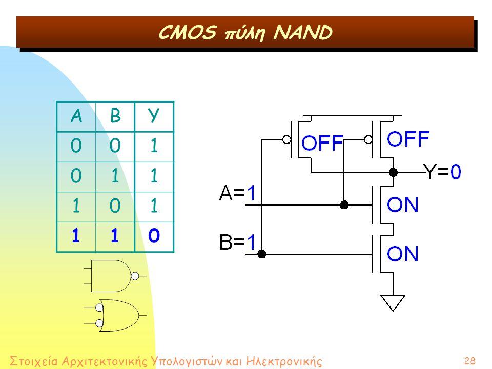 Στοιχεία Αρχιτεκτονικής Υπολογιστών και Ηλεκτρονικής 28 CMOS πύλη NAND ABY 001 011 101 110