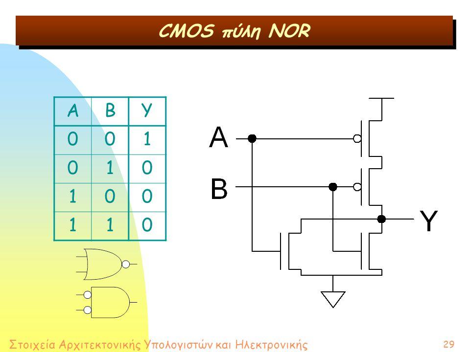 Στοιχεία Αρχιτεκτονικής Υπολογιστών και Ηλεκτρονικής 29 CMOS πύλη NOR ABY 001 010 100 110