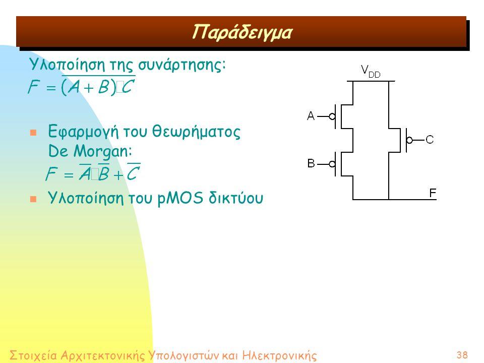Στοιχεία Αρχιτεκτονικής Υπολογιστών και Ηλεκτρονικής 38 Υλοποίηση της συνάρτησης: n Εφαρμογή του θεωρήματος De Morgan: n Υλοποίηση του pMOS δικτύου Παράδειγμα