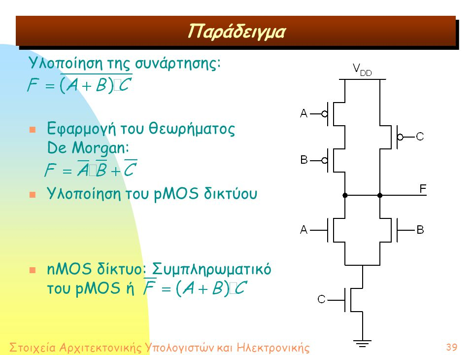 Στοιχεία Αρχιτεκτονικής Υπολογιστών και Ηλεκτρονικής 39 Υλοποίηση της συνάρτησης: n Εφαρμογή του θεωρήματος De Morgan: n Υλοποίηση του pMOS δικτύου n nMOS δίκτυο: Συμπληρωματικό του pMOS ή Παράδειγμα