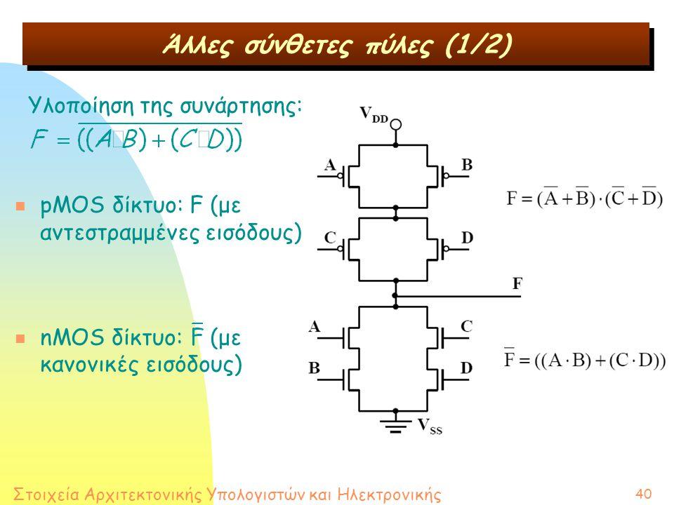 Στοιχεία Αρχιτεκτονικής Υπολογιστών και Ηλεκτρονικής 40 Άλλες σύνθετες πύλες (1/2) Υλοποίηση της συνάρτησης: n pMOS δίκτυο: F (με αντεστραμμένες εισόδους) n nMOS δίκτυο: (με κανονικές εισόδους)