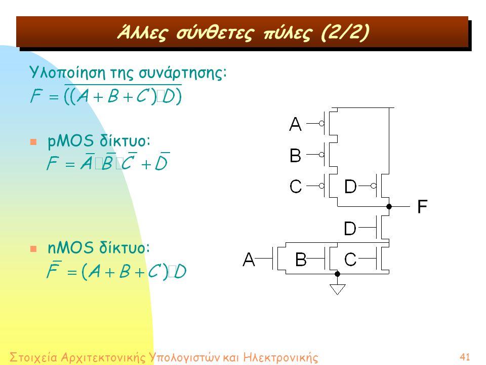 Στοιχεία Αρχιτεκτονικής Υπολογιστών και Ηλεκτρονικής 41 Άλλες σύνθετες πύλες (2/2) Υλοποίηση της συνάρτησης: n pMOS δίκτυο: n nMOS δίκτυο: F