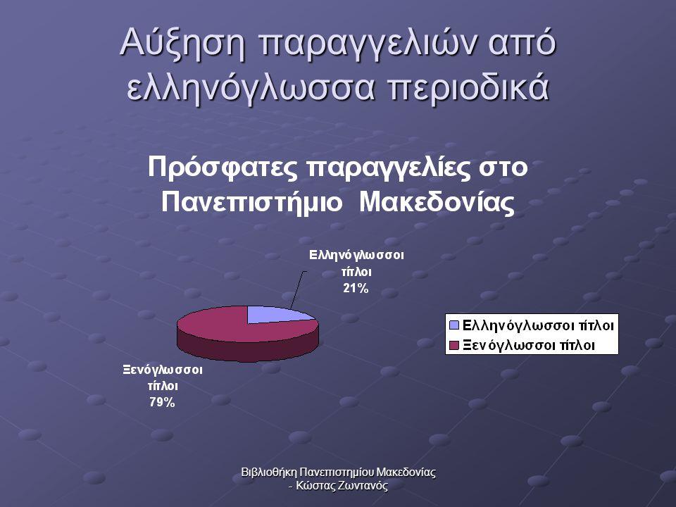 Βιβλιοθήκη Πανεπιστημίου Μακεδονίας - Κώστας Ζωντανός Αύξηση παραγγελιών από ελληνόγλωσσα περιοδικά